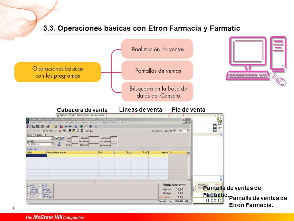 3.3. Operaciones básicas con Etron Farmacia y Farmatic