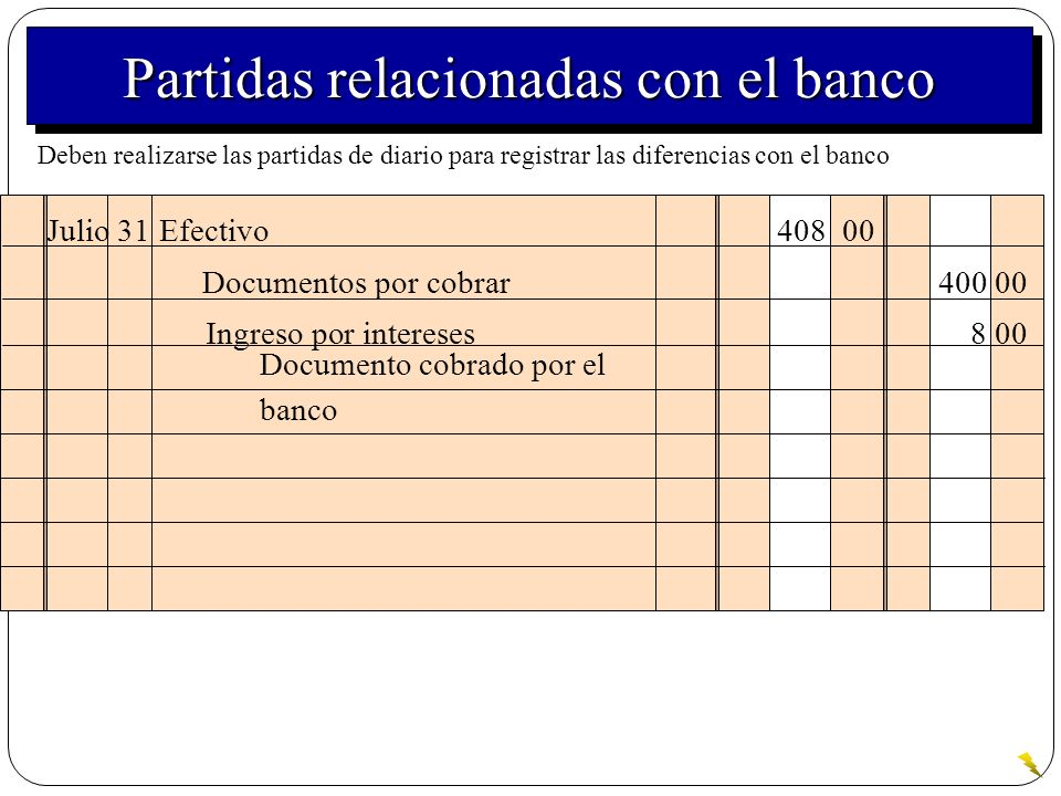 Partidas relacionadas con el banco