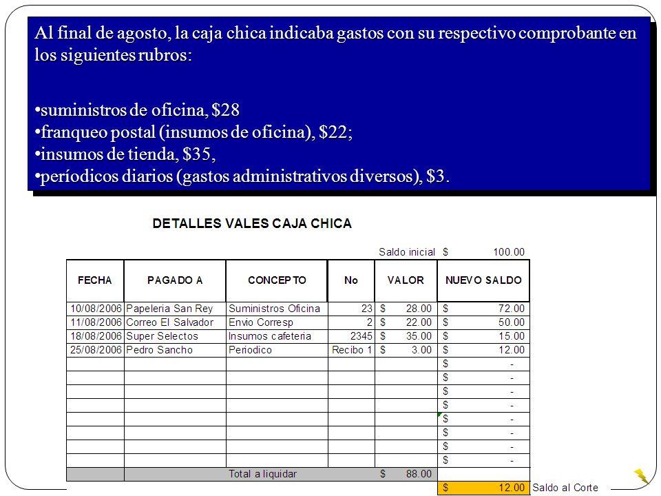 Al final de agosto, la caja chica indicaba gastos con su respectivo comprobante en los siguientes rubros: