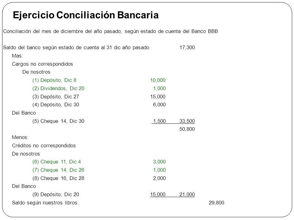 Ejercicio Conciliación Bancaria