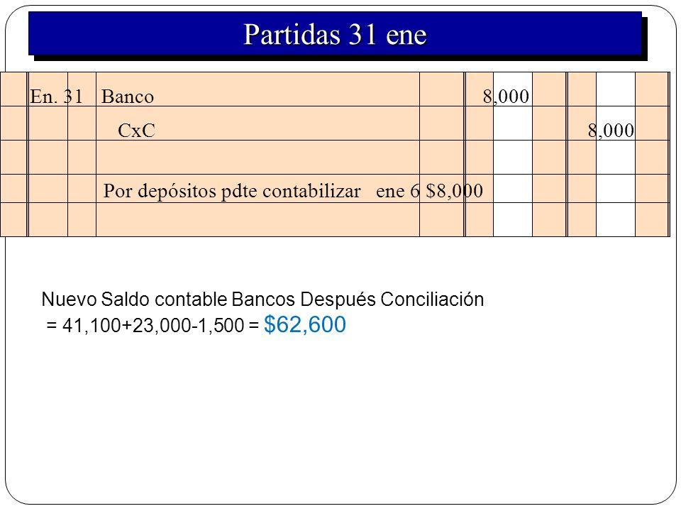 Partidas 31 ene En. 31 Banco 8,000 CxC 8,000