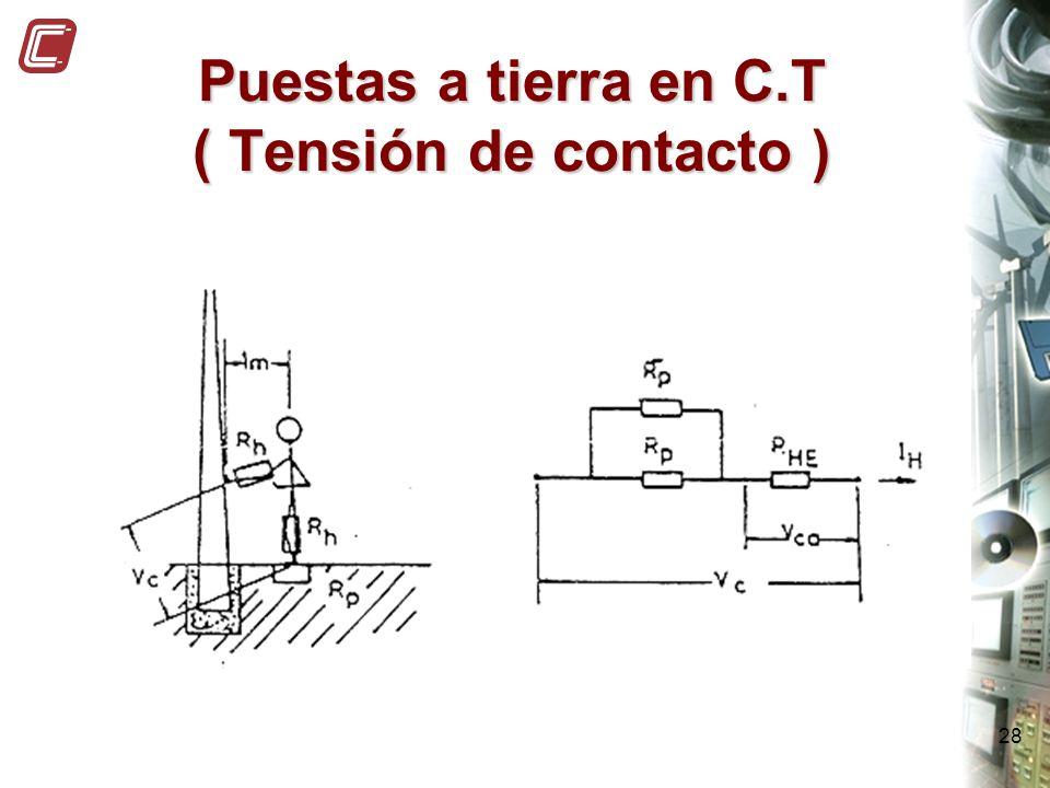 Puestas a tierra en C.T ( Tensión de contacto )