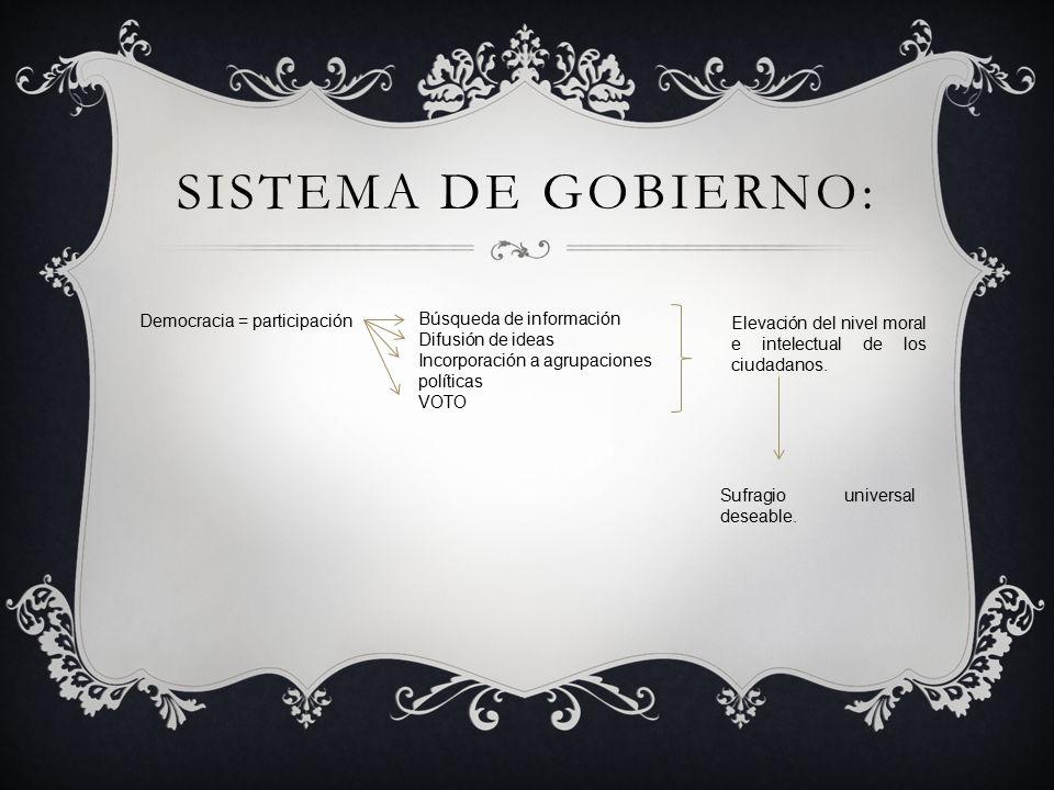 Sistema de gobierno: Democracia = participación