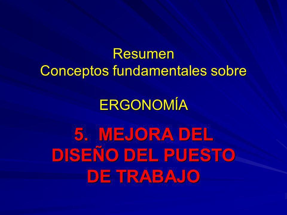 Resumen Conceptos fundamentales sobre ERGONOMÍA