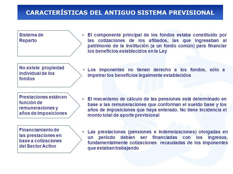 CARACTERÍSTICAS DEL ANTIGUO SISTEMA PREVISIONAL