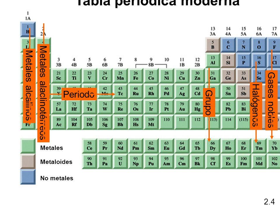 Tabla periodica con metales no metales metaloides y gases tabla la tabla urtaz Images
