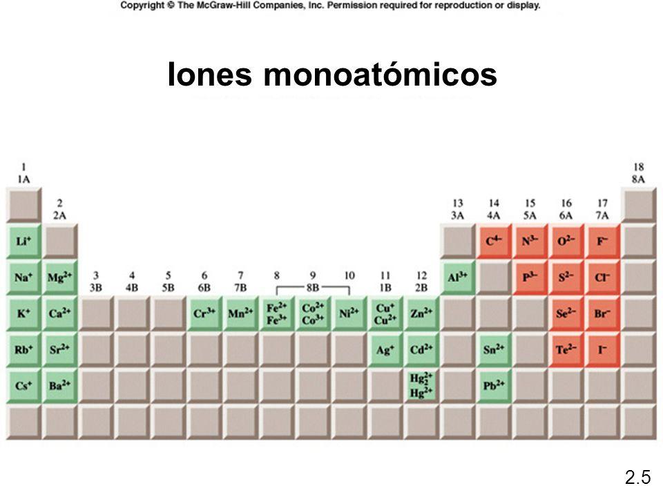 21 iones monoatmicos 25 - Tabla Periodica De Los Elementos Mc Graw Hill