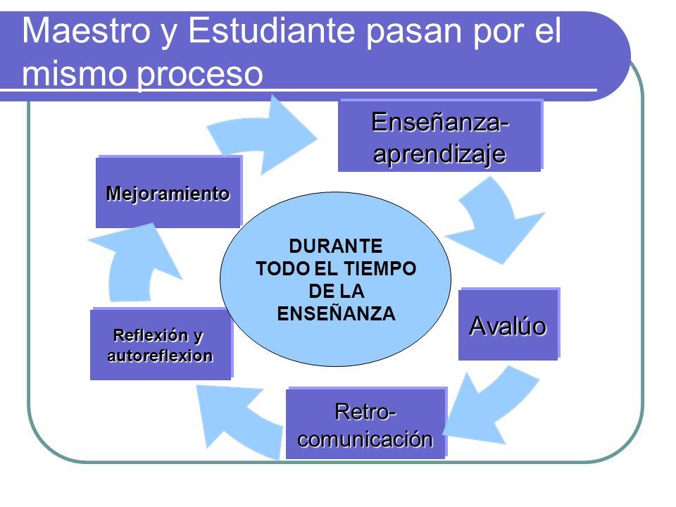 Maestro y Estudiante pasan por el mismo proceso