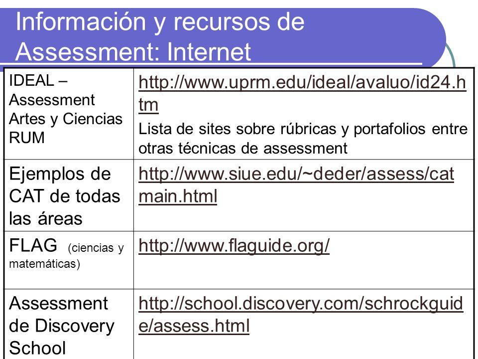 Información y recursos de Assessment: Internet