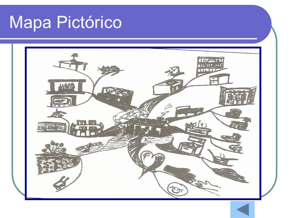 Mapa Pictórico