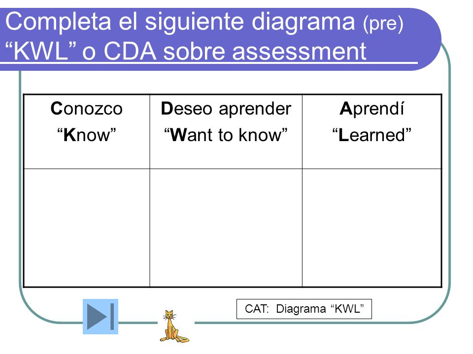 Completa el siguiente diagrama (pre) KWL o CDA sobre assessment