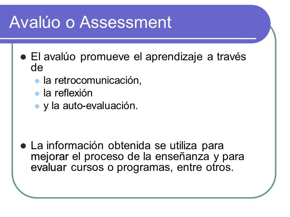 Avalúo o Assessment El avalúo promueve el aprendizaje a través de