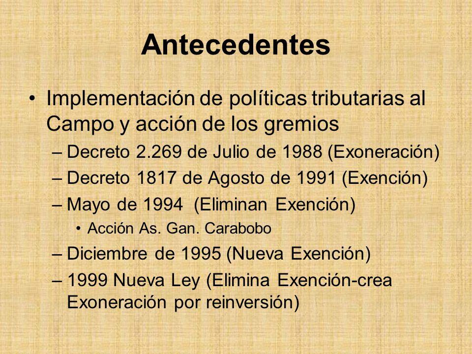 Antecedentes Implementación de políticas tributarias al Campo y acción de los gremios. Decreto 2.269 de Julio de 1988 (Exoneración)