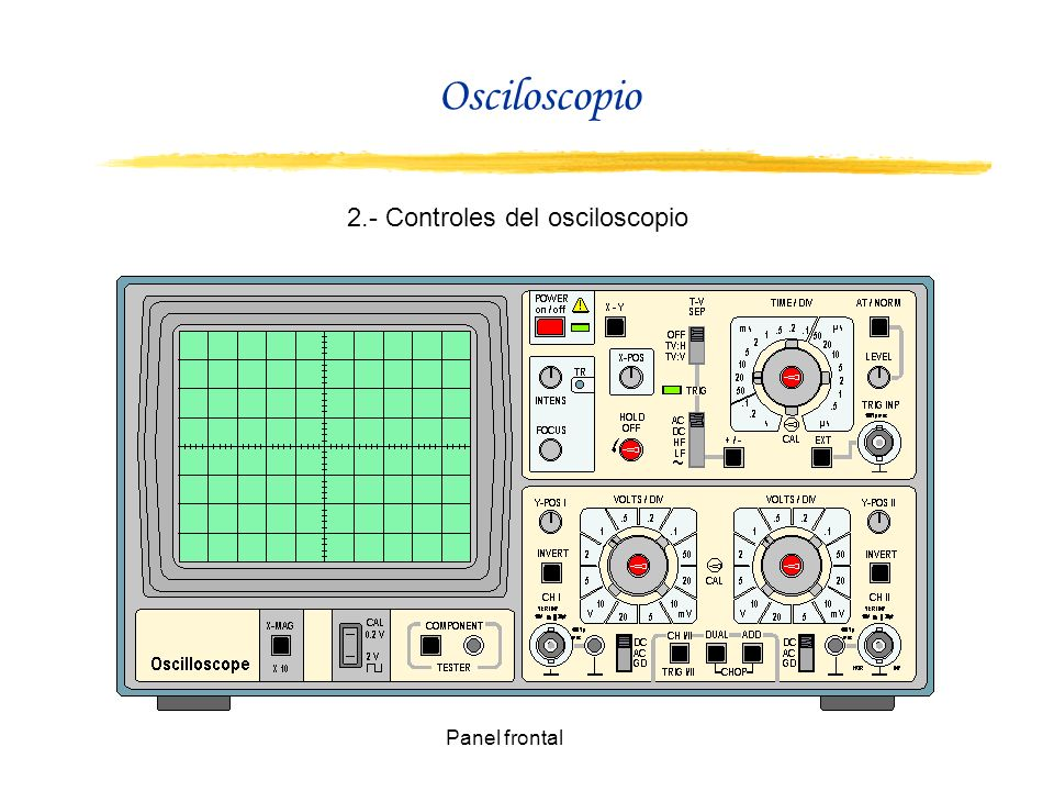 Osciloscopio 2.- Controles del osciloscopio Panel frontal