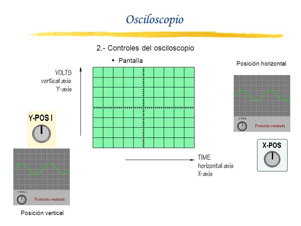 Osciloscopio 2.- Controles del osciloscopio Pantalla