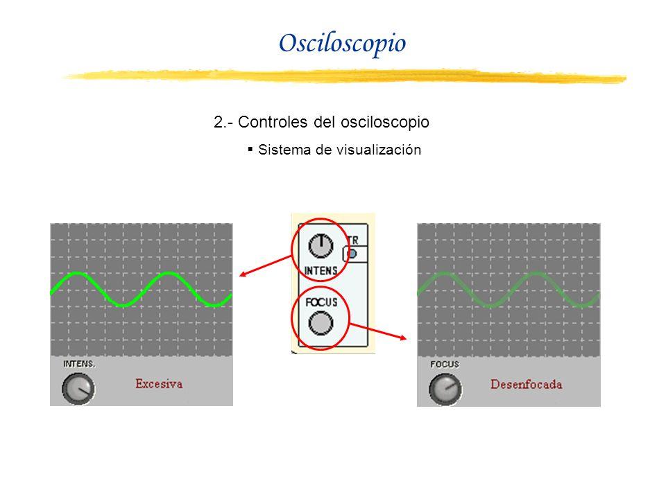 Osciloscopio 2.- Controles del osciloscopio Sistema de visualización