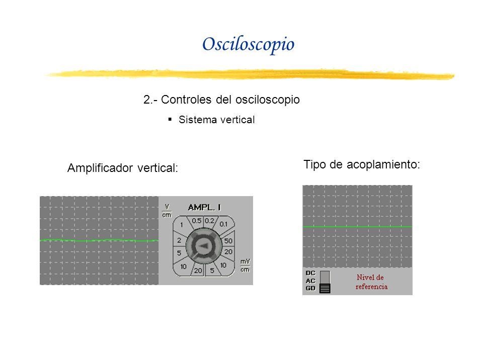 Osciloscopio 2.- Controles del osciloscopio Tipo de acoplamiento: