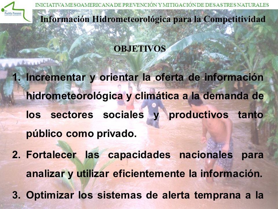 Información Hidrometeorológica para la Competitividad