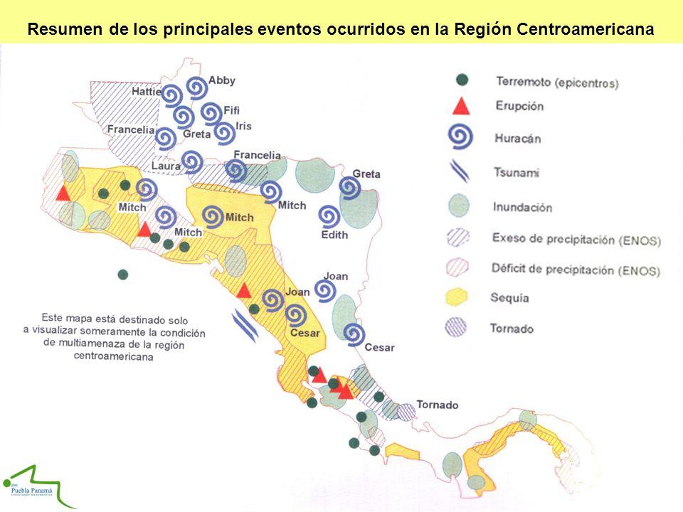 Resumen de los principales eventos ocurridos en la Región Centroamericana