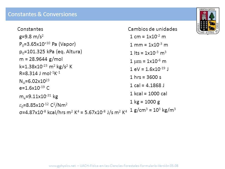 Constantes & Conversiones
