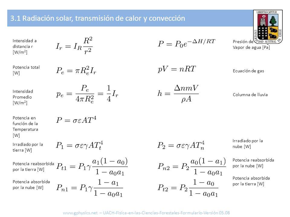 3.1 Radiación solar, transmisión de calor y convección