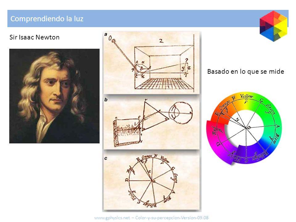 Comprendiendo la luz Sir Isaac Newton Basado en lo que se mide