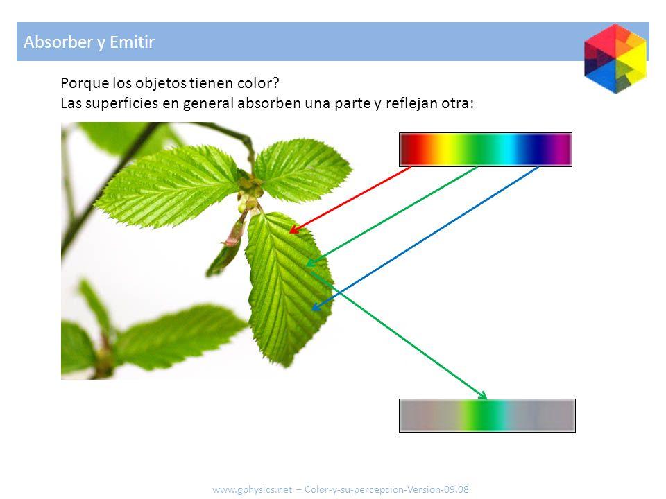 Absorber y Emitir Porque los objetos tienen color
