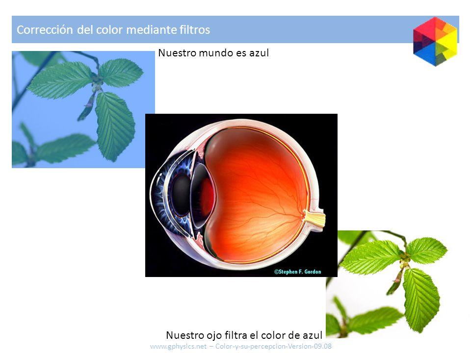 Corrección del color mediante filtros