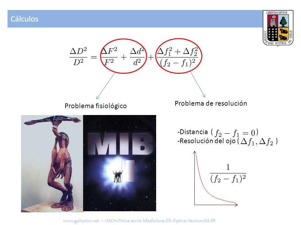 Cálculos Problema de resolución Problema fisiológico Distancia ( )