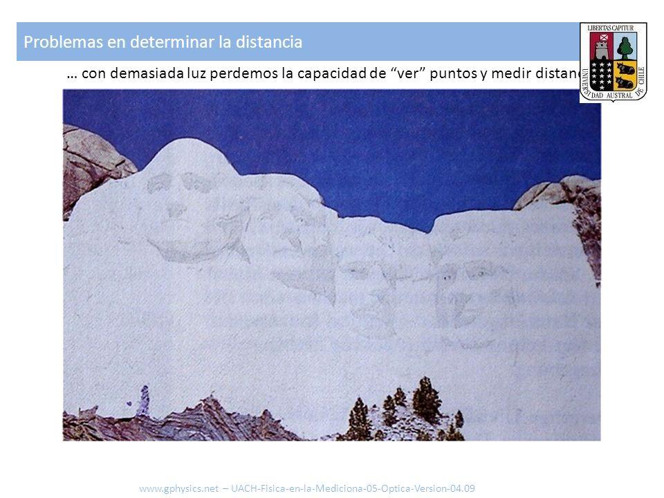 Problemas en determinar la distancia