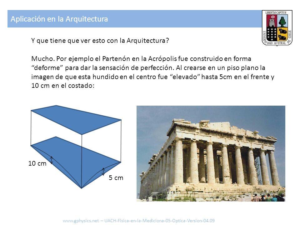 Aplicación en la Arquitectura