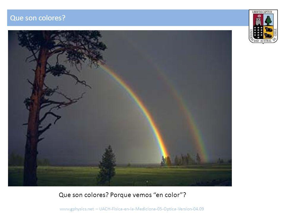 Que son colores Que son colores Porque vemos en color