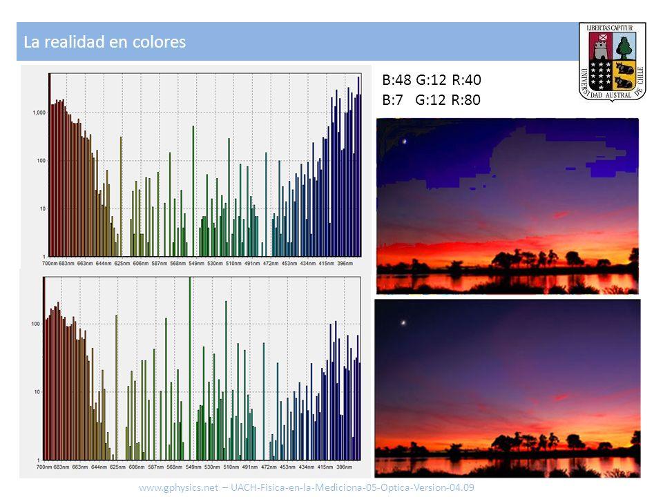 La realidad en colores B:48 G:12 R:40 B:7 G:12 R:80