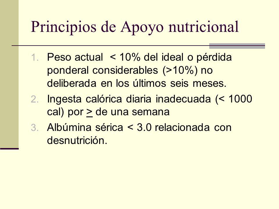Principios de Apoyo nutricional