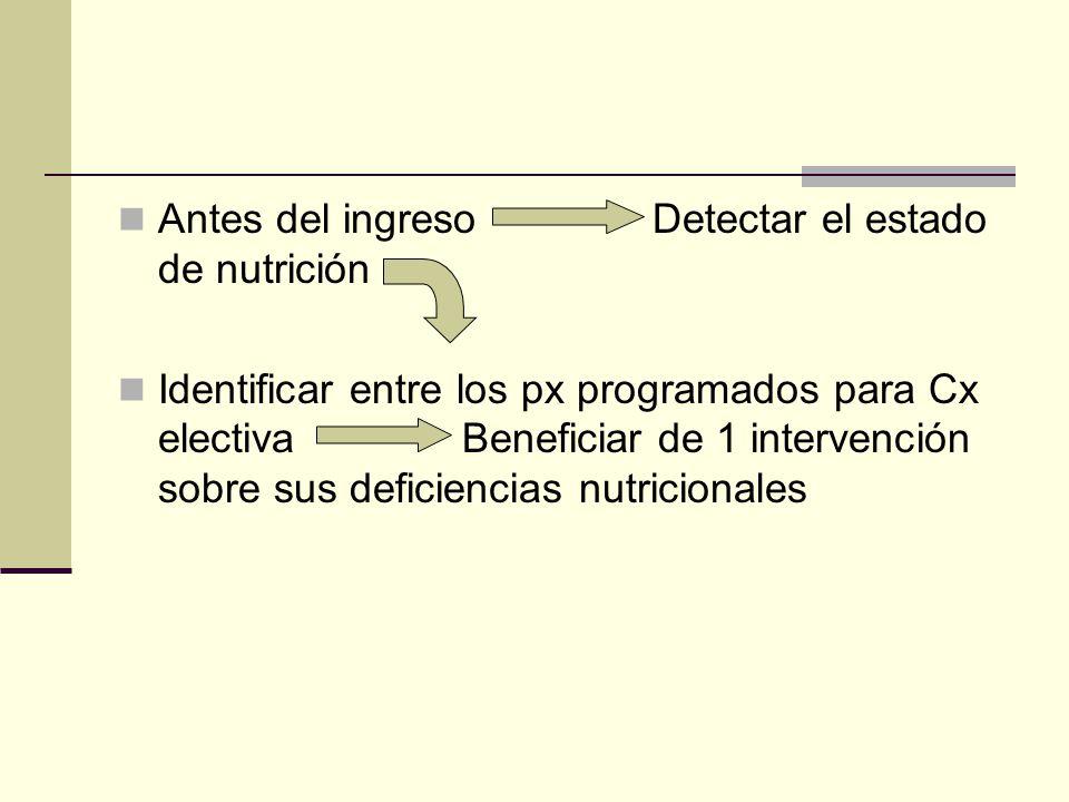 Antes del ingreso Detectar el estado de nutrición