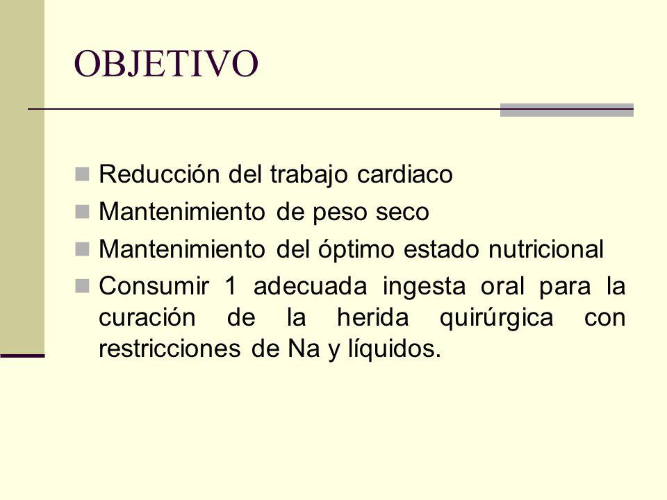 OBJETIVO Reducción del trabajo cardiaco Mantenimiento de peso seco