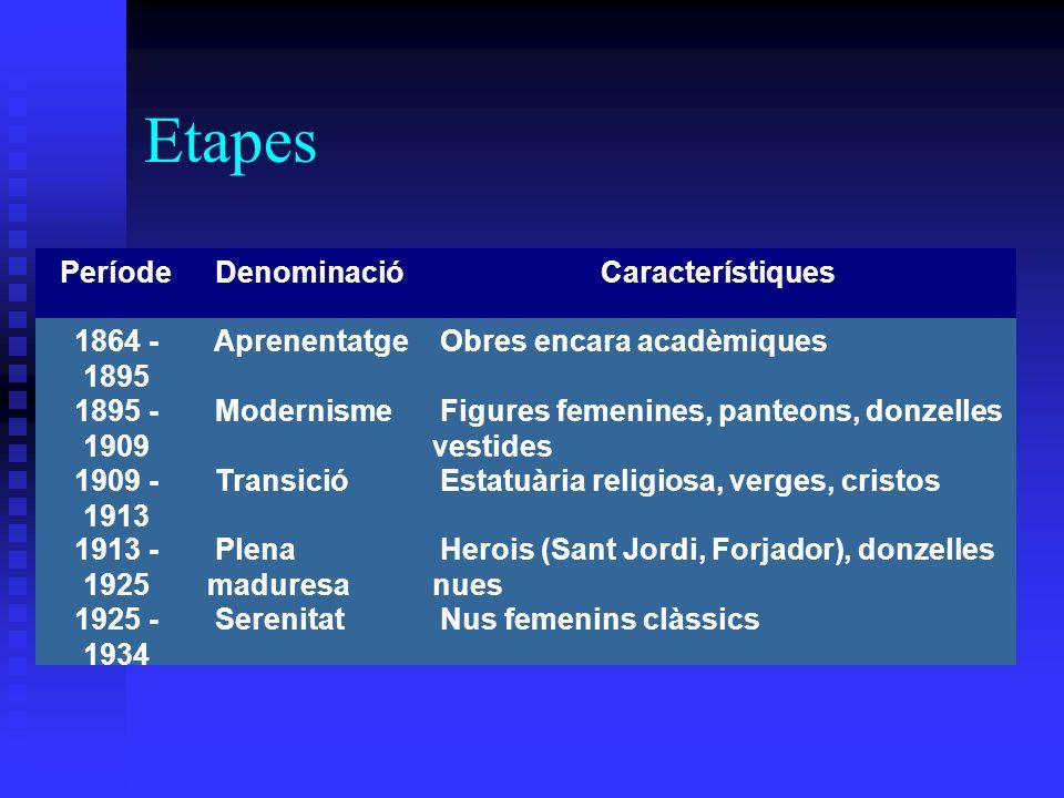 Etapes Període Denominació Característiques 1864 - 1895 Aprenentatge