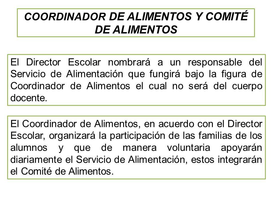 COORDINADOR DE ALIMENTOS Y COMITÉ DE ALIMENTOS