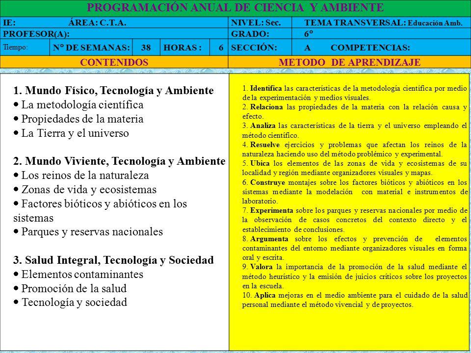 PROGRAMACIÓN ANUAL DE CIENCIA Y AMBIENTE