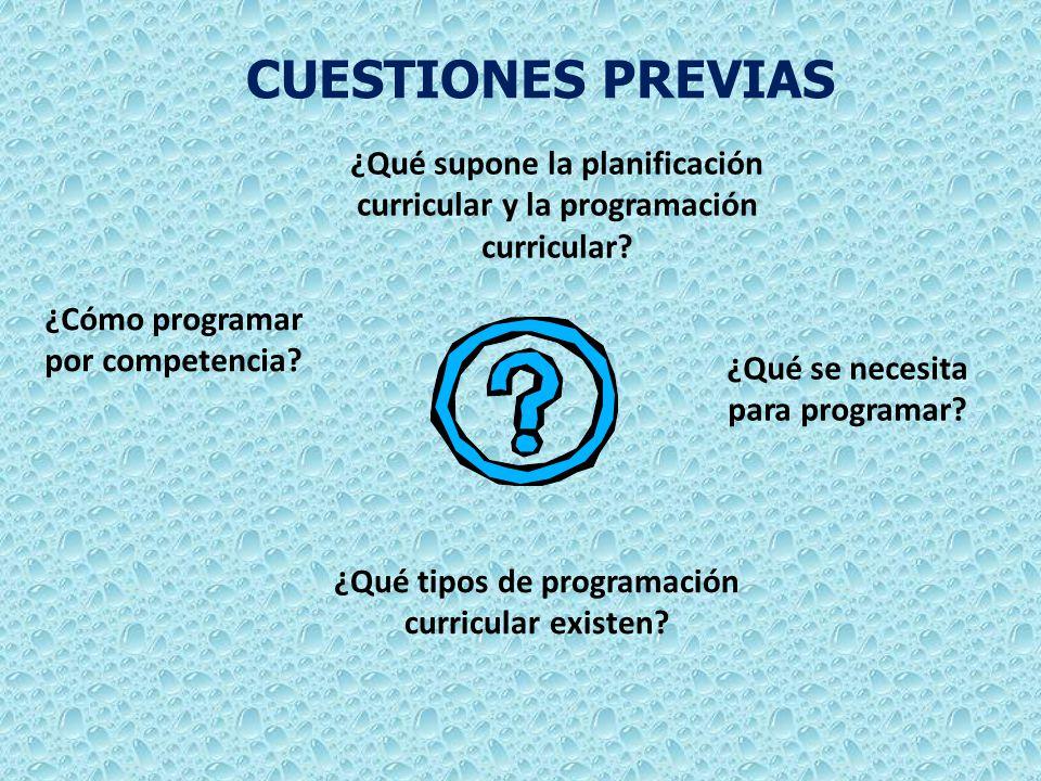 CUESTIONES PREVIAS ¿Qué supone la planificación curricular y la programación curricular ¿Cómo programar por competencia