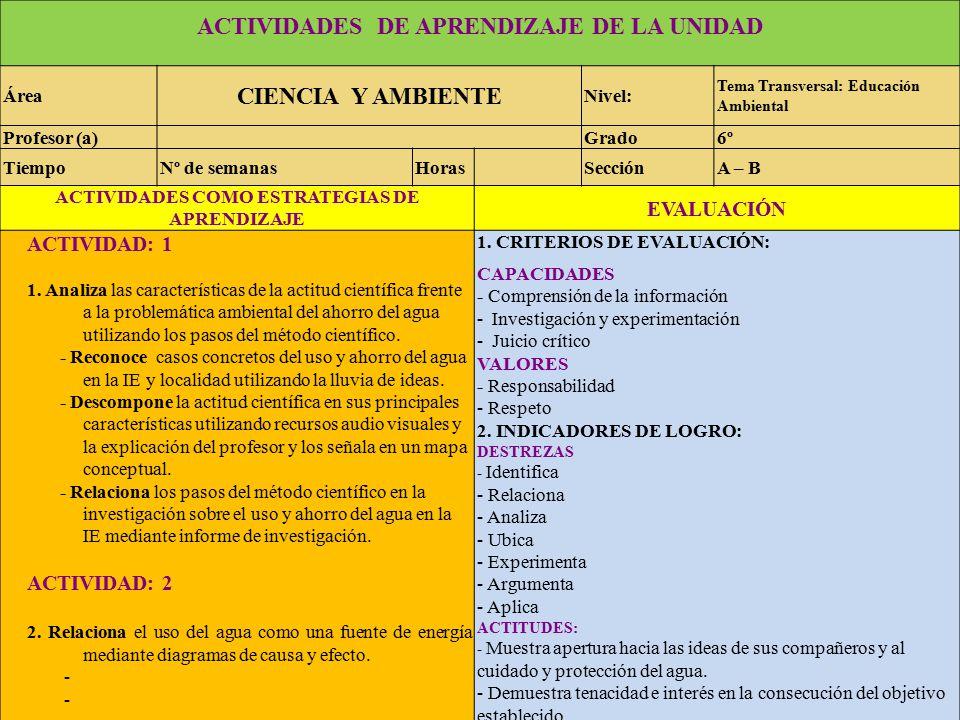 ACTIVIDADES DE APRENDIZAJE DE LA UNIDAD CIENCIA Y AMBIENTE