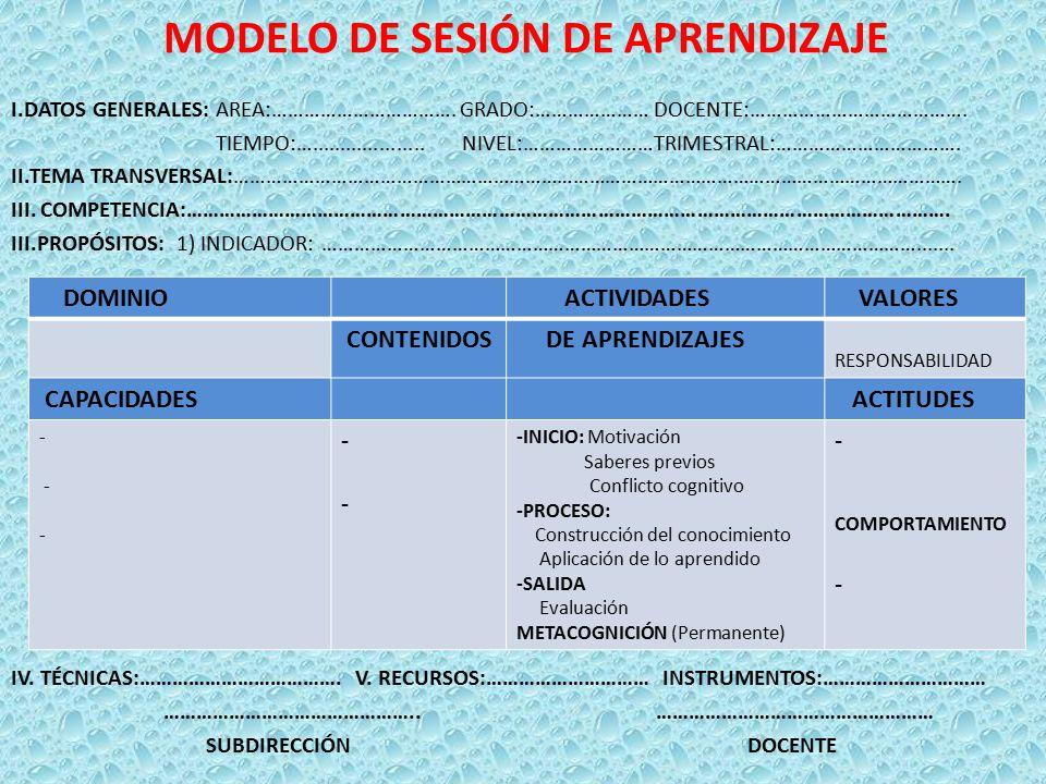 MODELO DE SESIÓN DE APRENDIZAJE