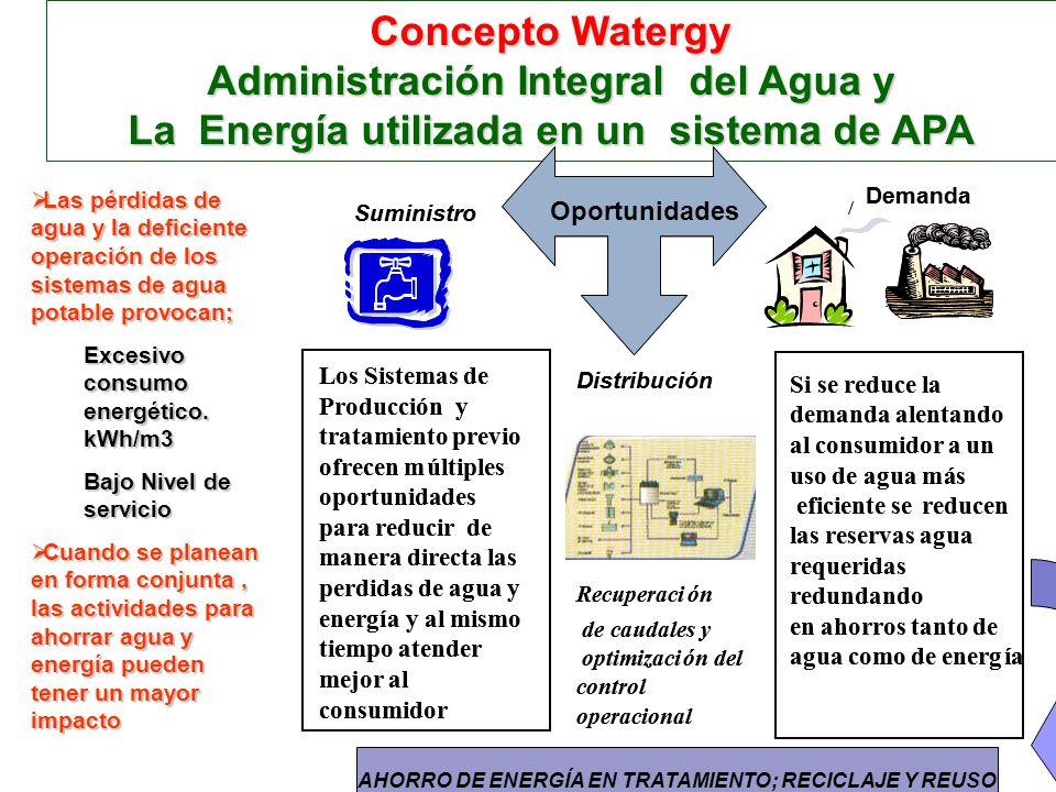 Watergy programa nacional eficiencia integral en agua y for Sistemas de ahorro de agua