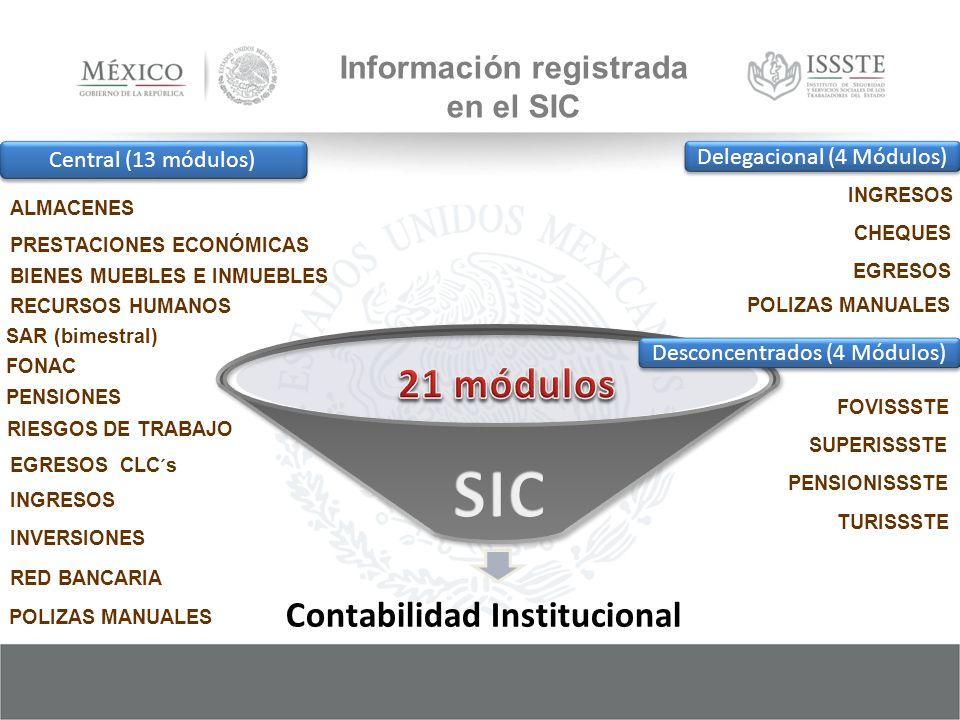 Capacitaci n interna sistemas ppt descargar for Registro de bienes muebles central