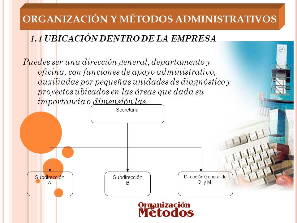 Organizaci n y m todos ppt video online descargar for Importancia de la oficina dentro de la empresa wikipedia
