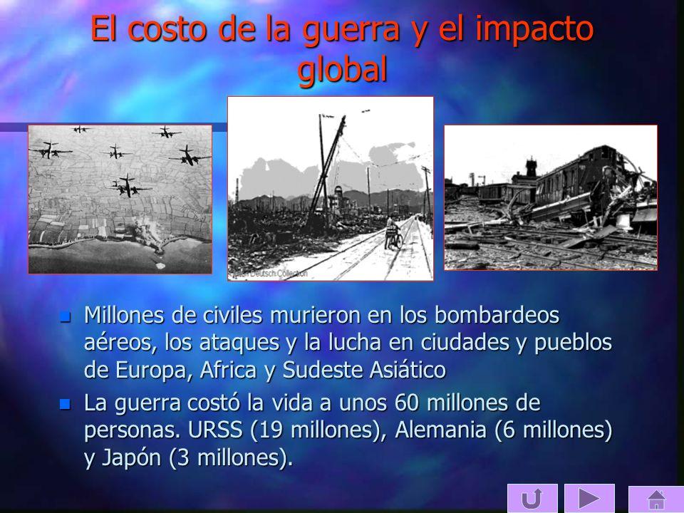 El costo de la guerra y el impacto global