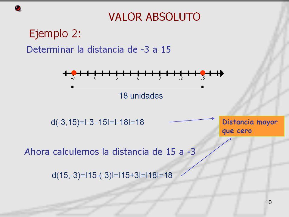 18 unidades d(-3,15)=I-3 -15I=I-18I=18
