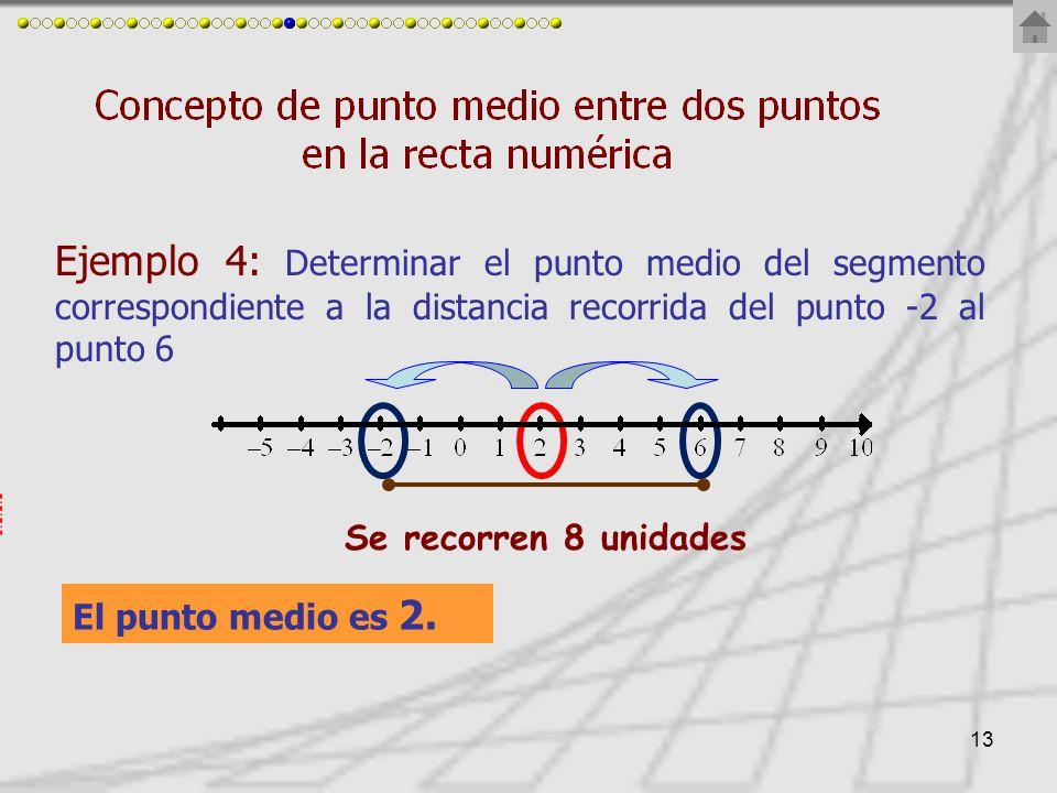 Ejemplo 4: Determinar el punto medio del segmento correspondiente a la distancia recorrida del punto -2 al punto 6