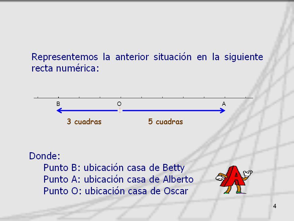 O A B 3 cuadras 5 cuadras 4