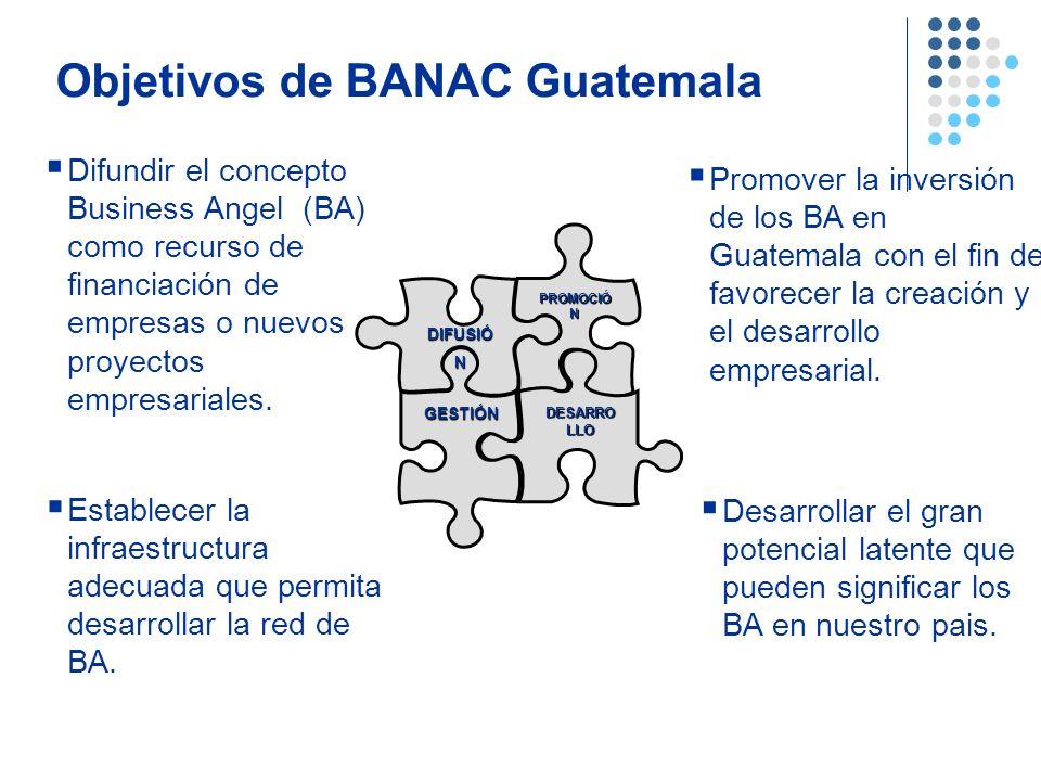 Objetivos de BANAC Guatemala